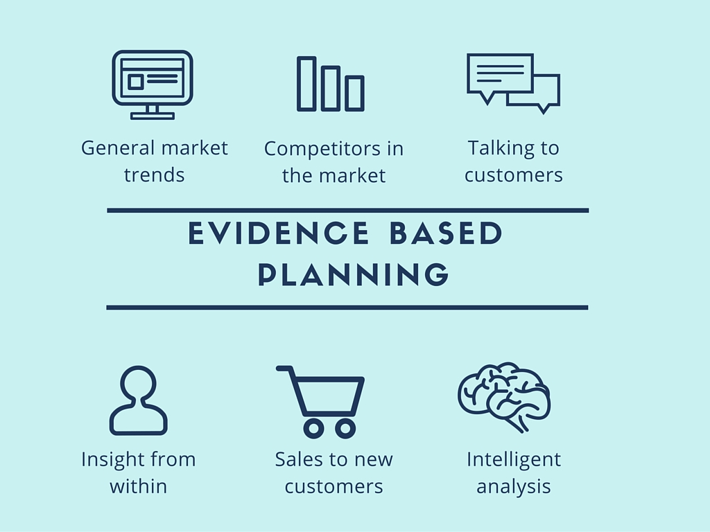 Evidence based planning